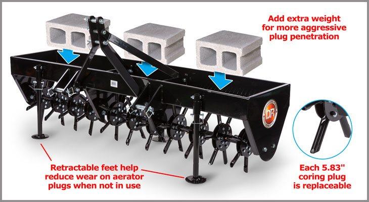 ATV PTO Aerator Plug